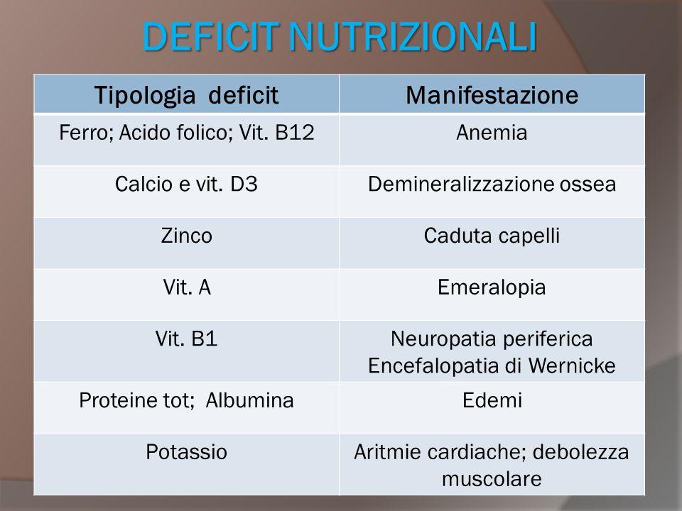 DEFICIT NUTRIZIONALI Tipologia deficit Manifestazione