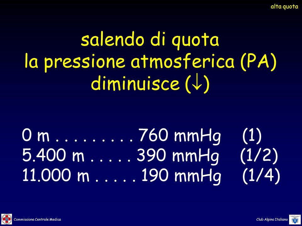 la pressione atmosferica (PA)