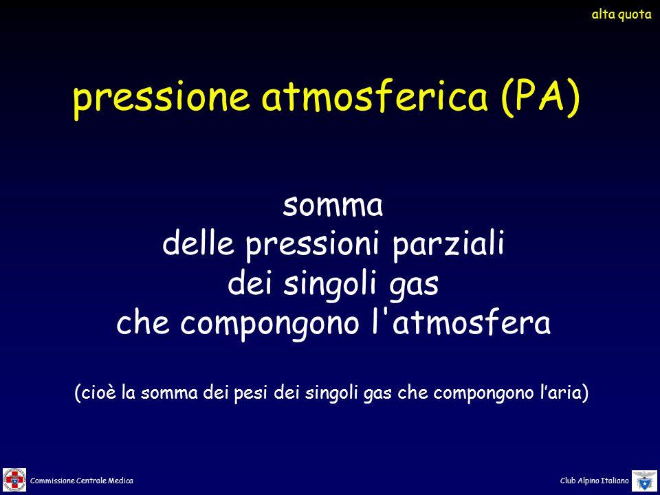 pressione atmosferica (PA)