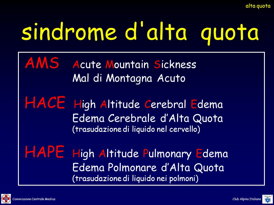 sindrome d alta quota AMS Acute Mountain Sickness