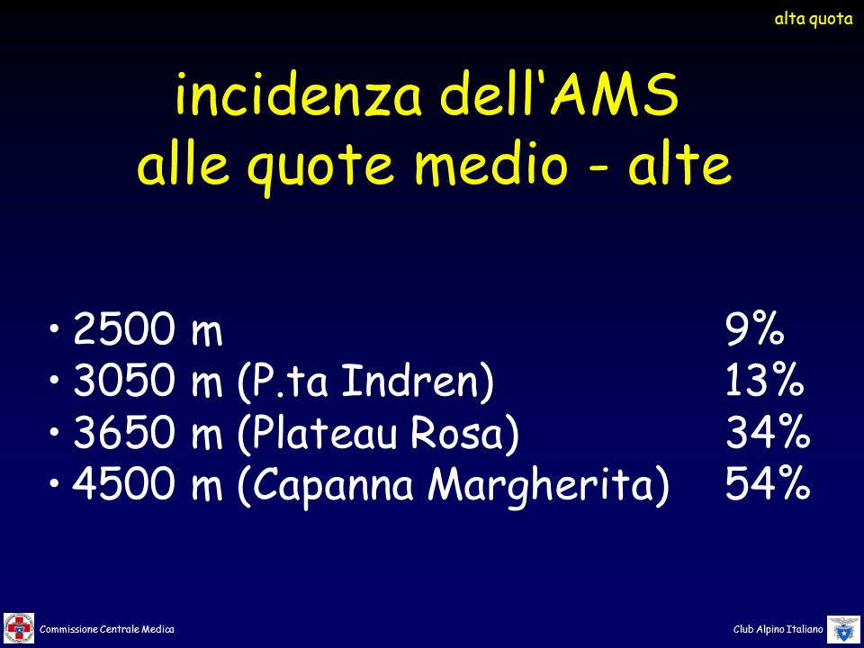 incidenza dell'AMS alle quote medio - alte 2500 m 9%