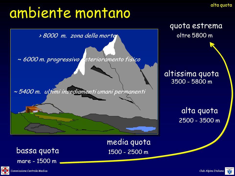 6000 m. progressivo deterioramento fisico