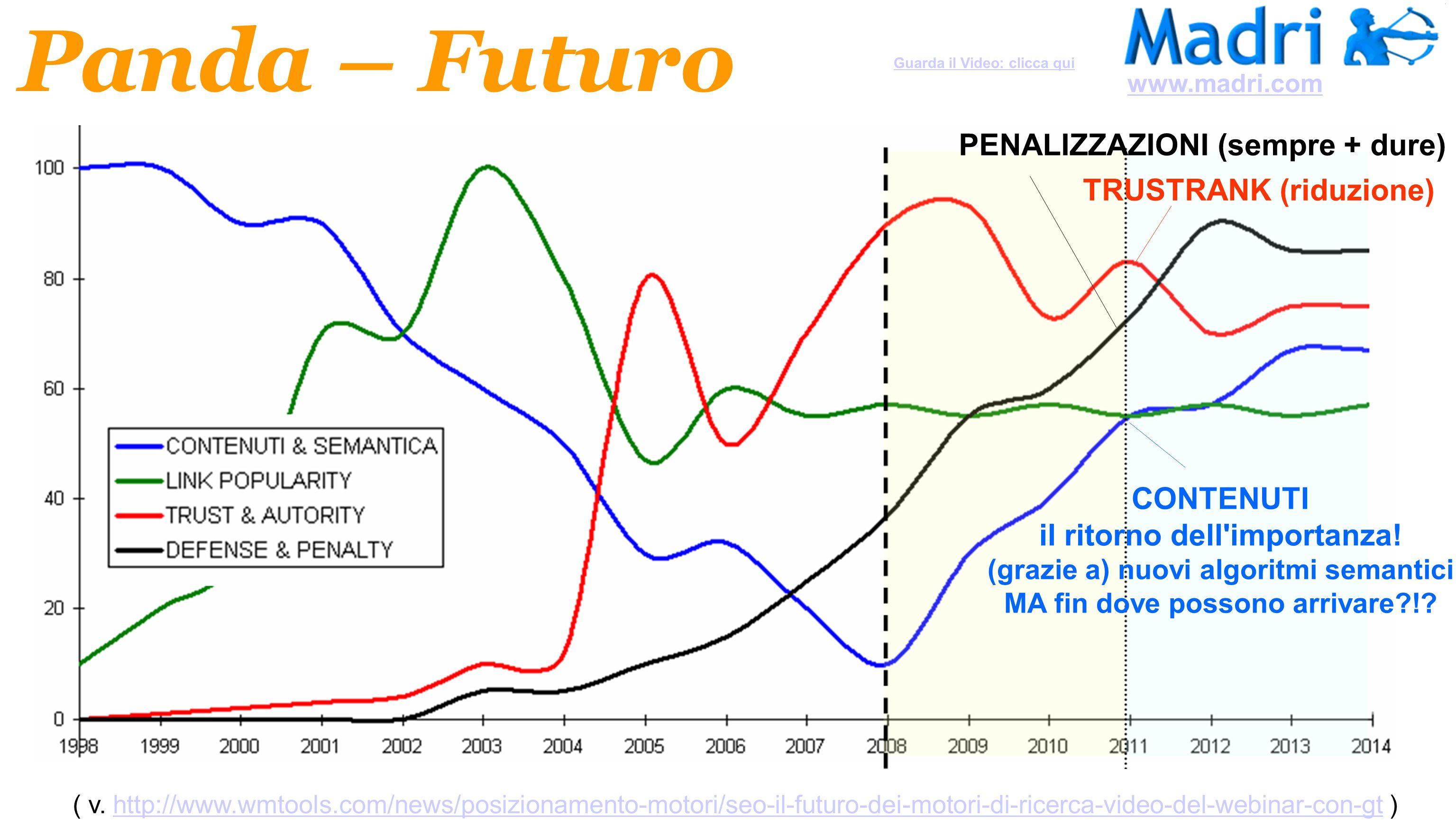 Panda – Futuro PENALIZZAZIONI (sempre + dure) TRUSTRANK (riduzione)