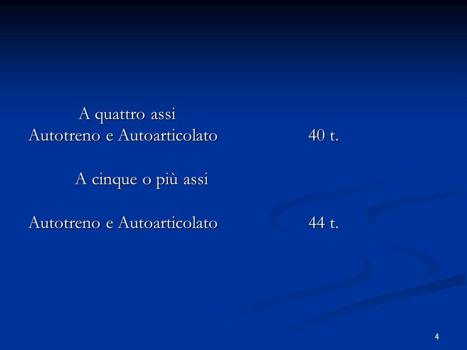 A quattro assi Autotreno e Autoarticolato 40 t. A cinque o più assi.