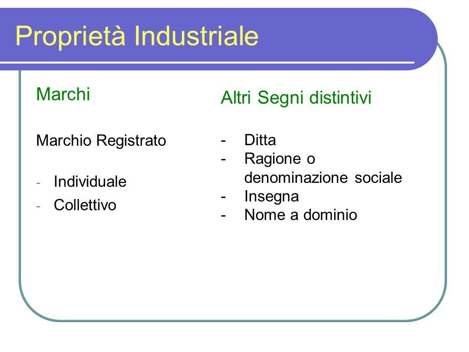 Proprietà Industriale