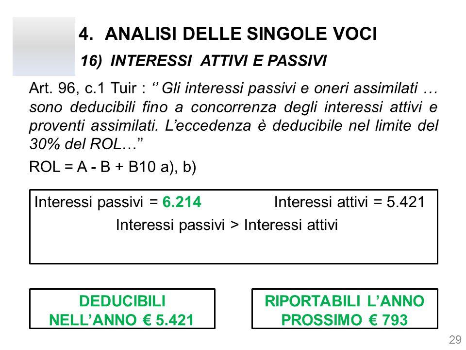 DEDUCIBILI NELL'ANNO € 5.421 RIPORTABILI L'ANNO PROSSIMO € 793