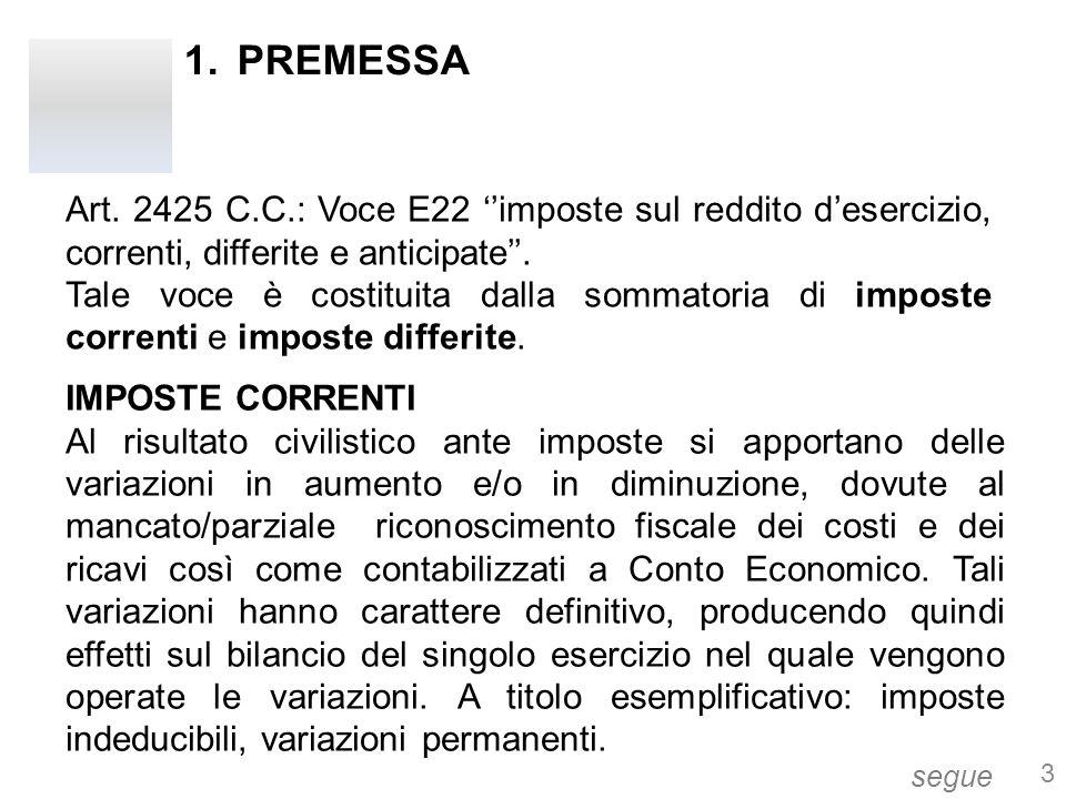 PREMESSA Art. 2425 C.C.: Voce E22 ''imposte sul reddito d'esercizio, correnti, differite e anticipate''.