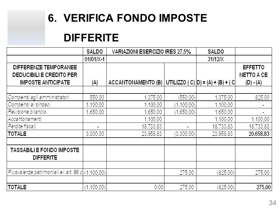 VERIFICA FONDO IMPOSTE DIFFERITE