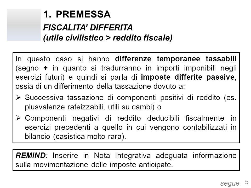 PREMESSA FISCALITA' DIFFERITA (utile civilistico > reddito fiscale)