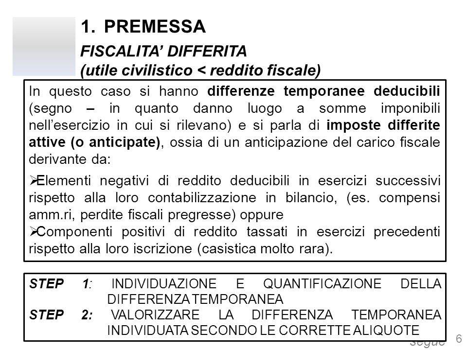 PREMESSA FISCALITA' DIFFERITA (utile civilistico < reddito fiscale)
