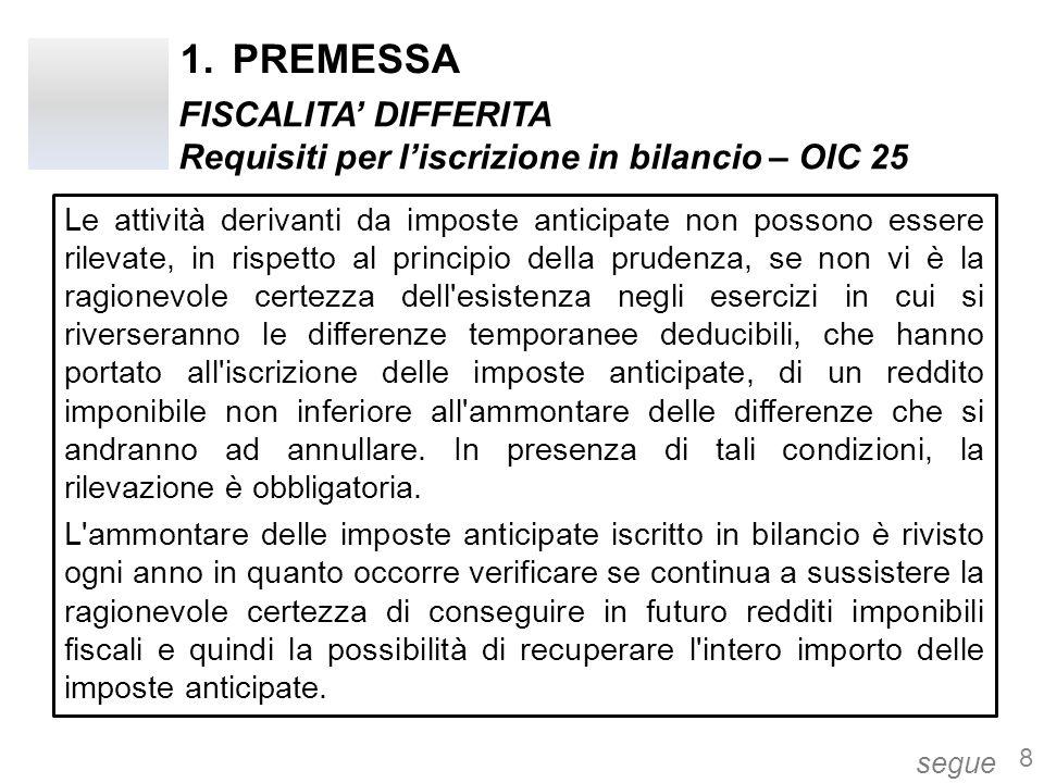 PREMESSA FISCALITA' DIFFERITA Requisiti per l'iscrizione in bilancio – OIC 25.
