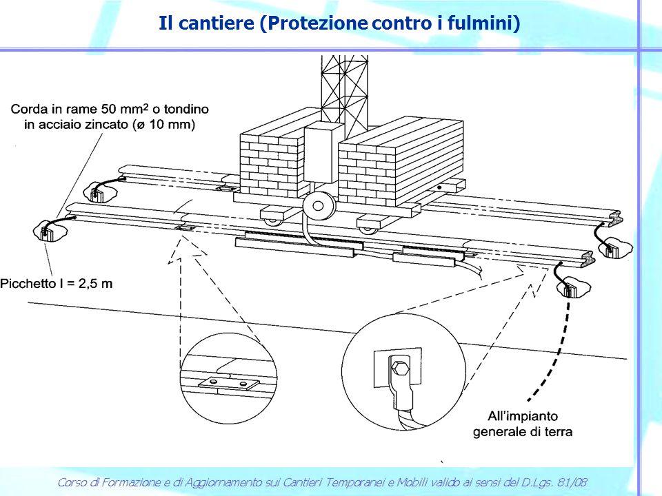 Il cantiere (Protezione contro i fulmini)