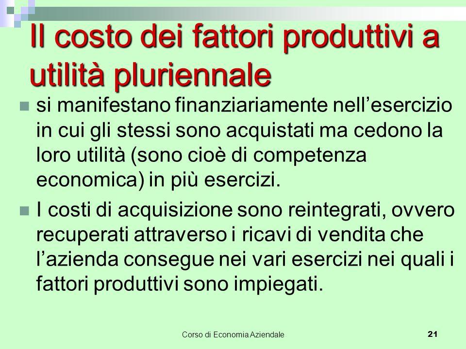 Il costo dei fattori produttivi a utilità pluriennale