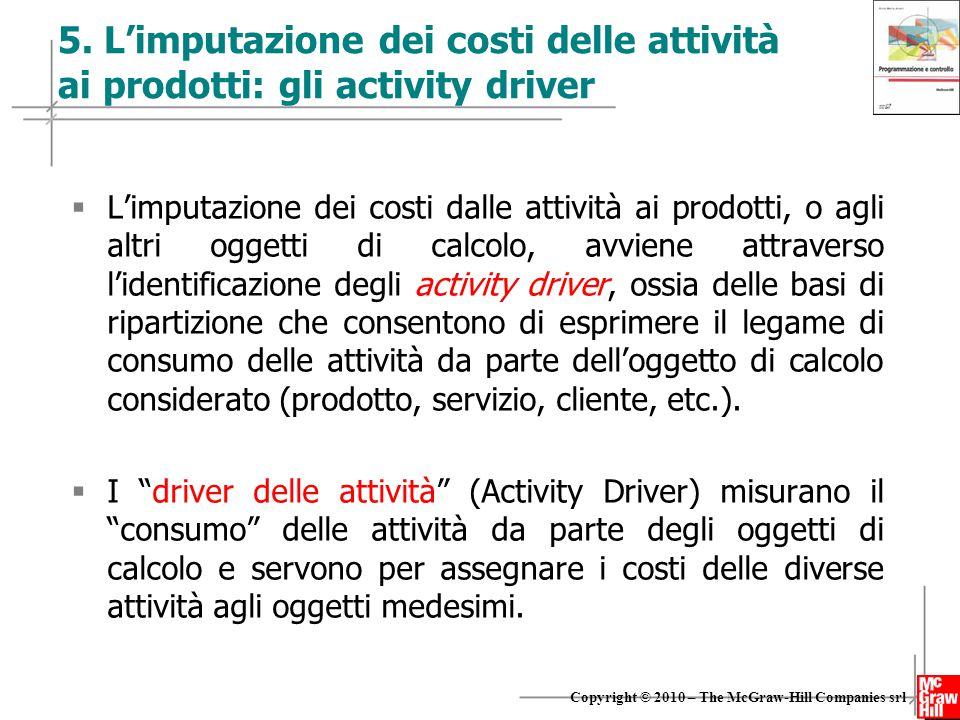 5. L'imputazione dei costi delle attività ai prodotti: gli activity driver