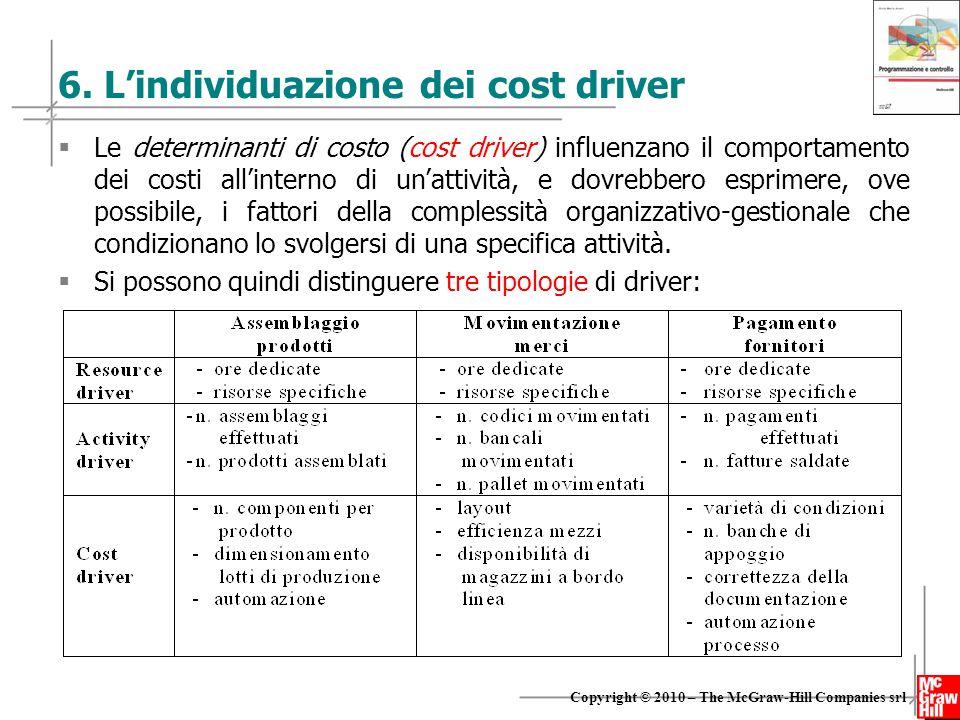 6. L'individuazione dei cost driver