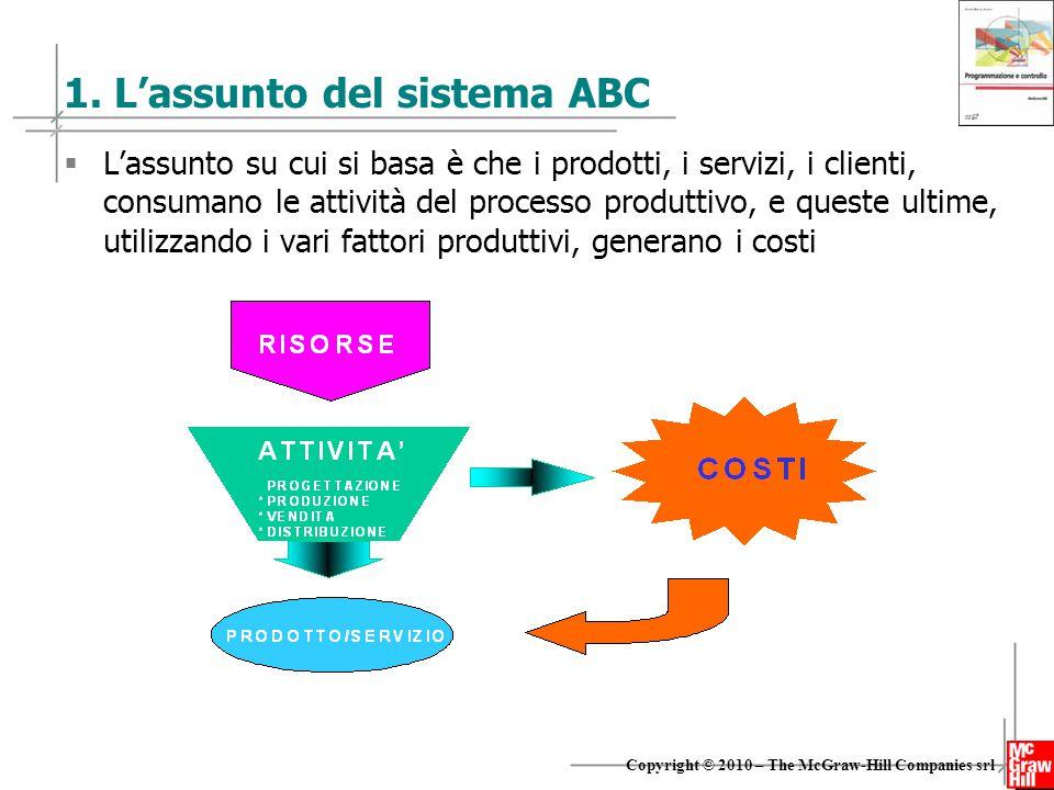 1. L'assunto del sistema ABC