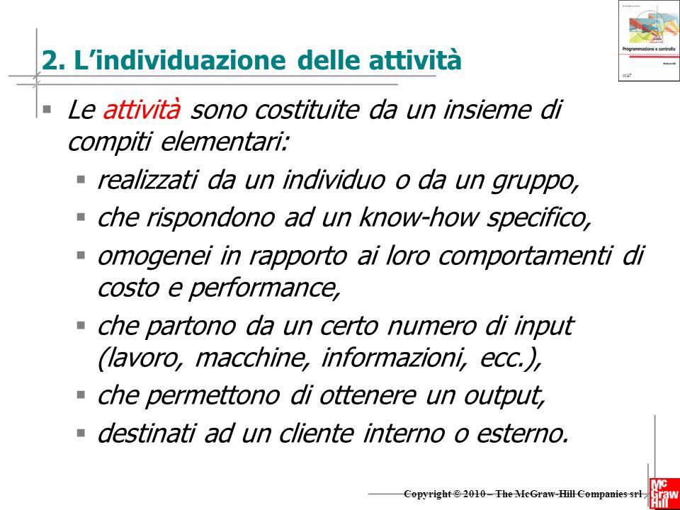 2. L'individuazione delle attività