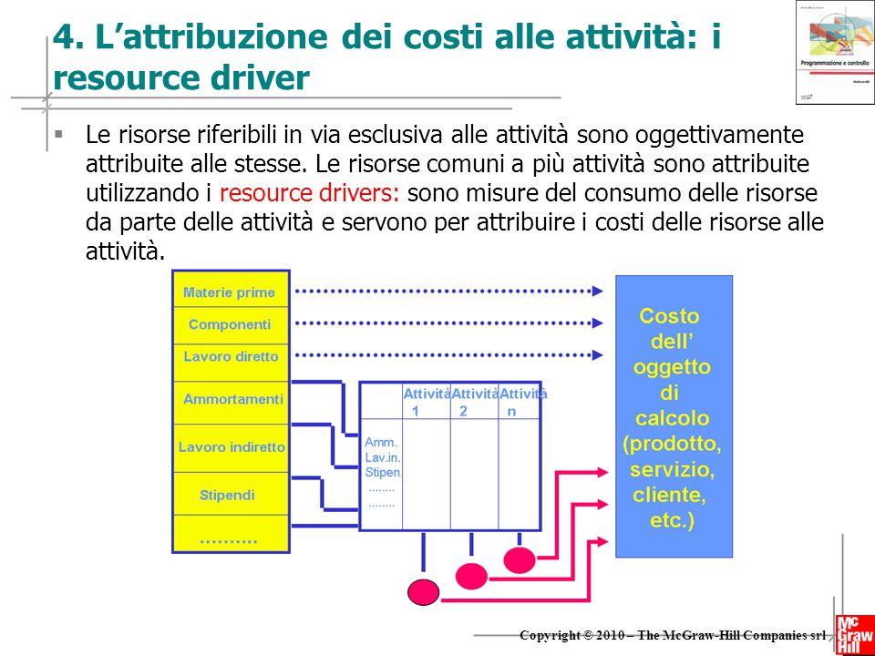 4. L'attribuzione dei costi alle attività: i resource driver