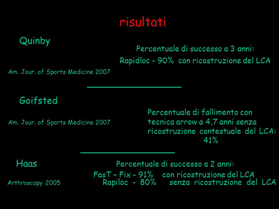 risultati Quinby Percentuale di successo a 3 anni: Goifsted