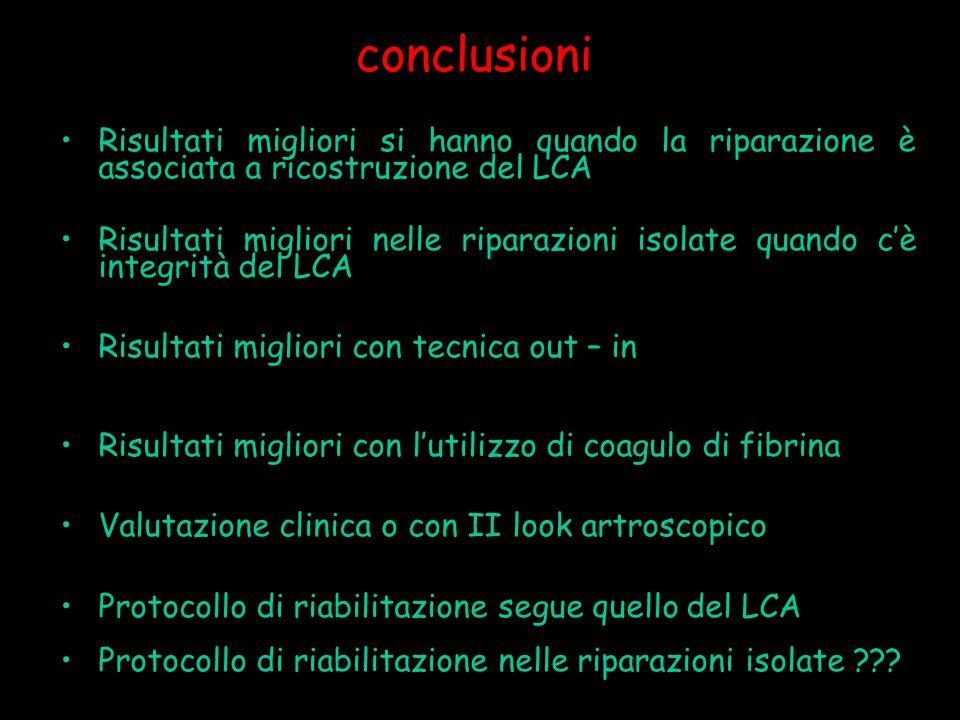conclusioni Risultati migliori si hanno quando la riparazione è associata a ricostruzione del LCA.