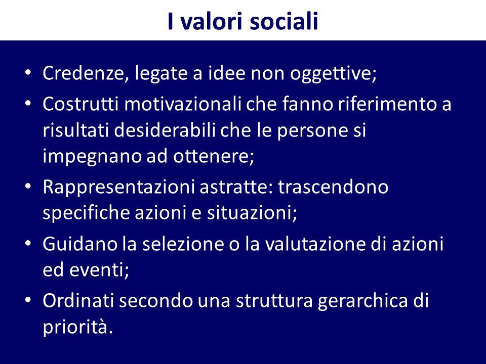 I valori sociali Credenze, legate a idee non oggettive;