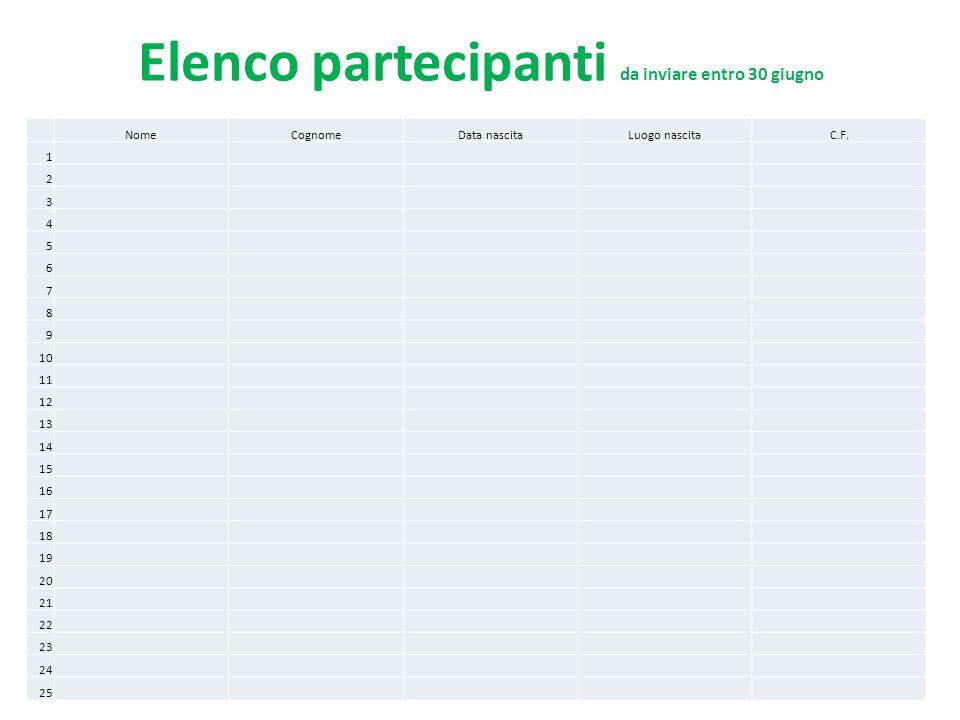 Elenco partecipanti da inviare entro 30 giugno