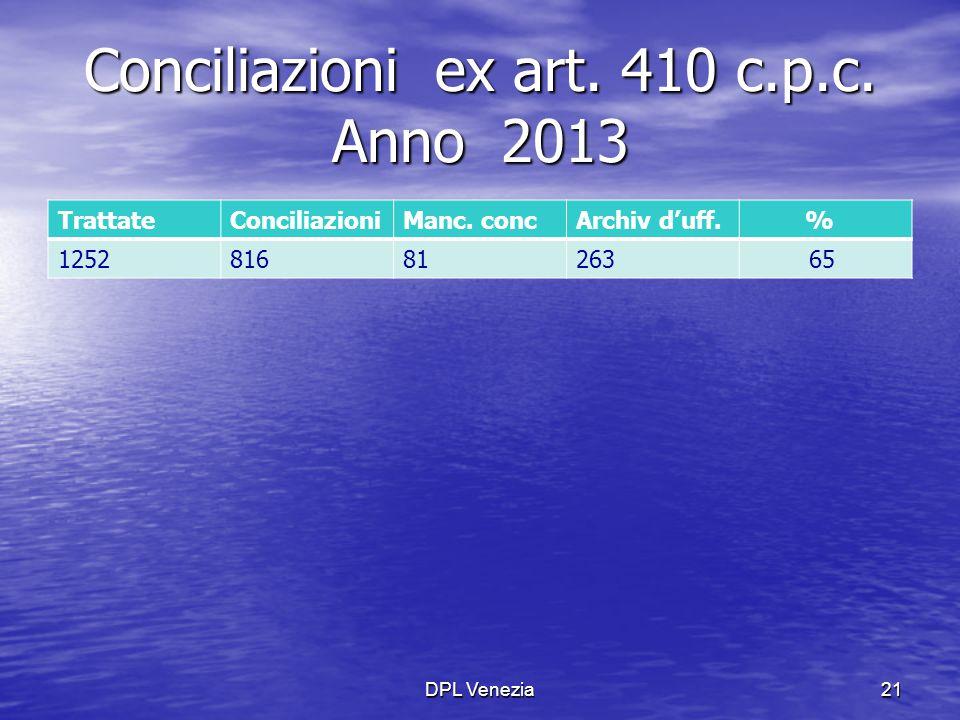 Conciliazioni ex art. 410 c.p.c. Anno 2013