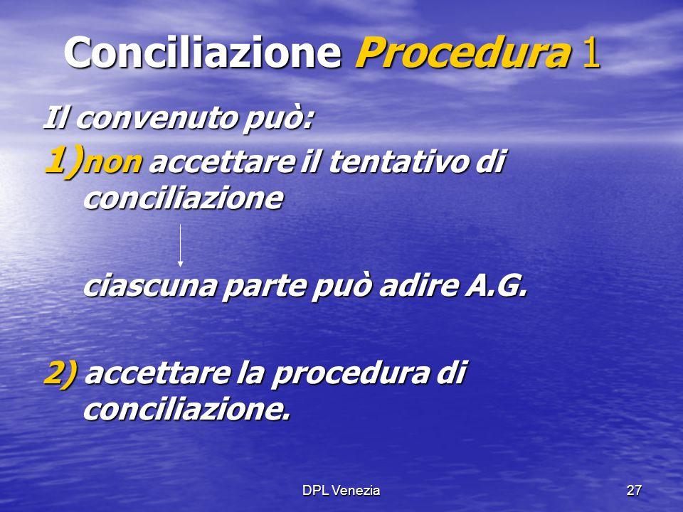 Conciliazione Procedura 1