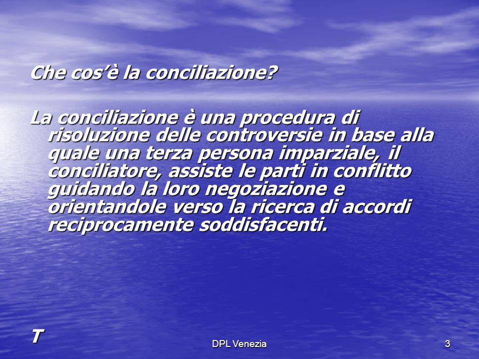 Che cos'è la conciliazione