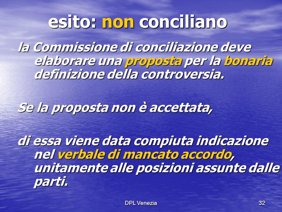 esito: non conciliano la Commissione di conciliazione deve elaborare una proposta per la bonaria definizione della controversia.