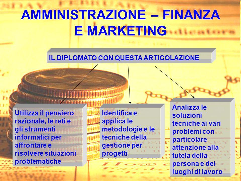 AMMINISTRAZIONE – FINANZA E MARKETING