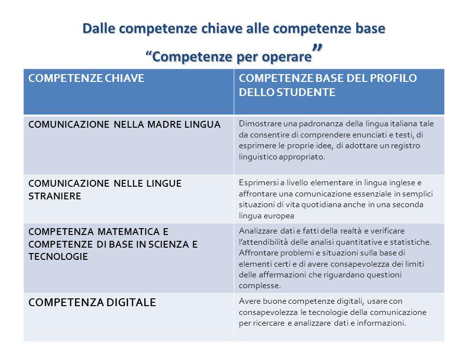 Dalle competenze chiave alle competenze base Competenze per operare