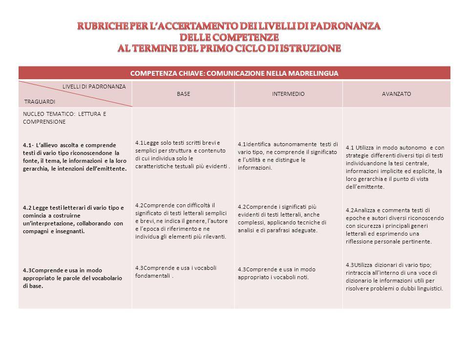 RUBRICHE PER L'ACCERTAMENTO DEI LIVELLI DI PADRONANZA DELLE COMPETENZE