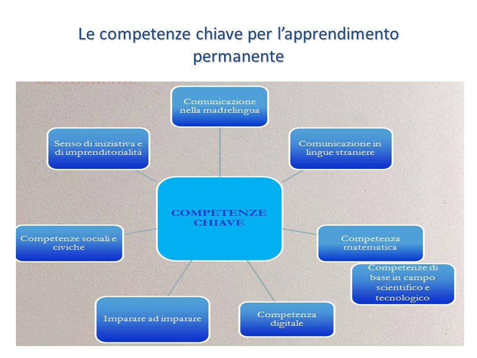 Le competenze chiave per l'apprendimento permanente