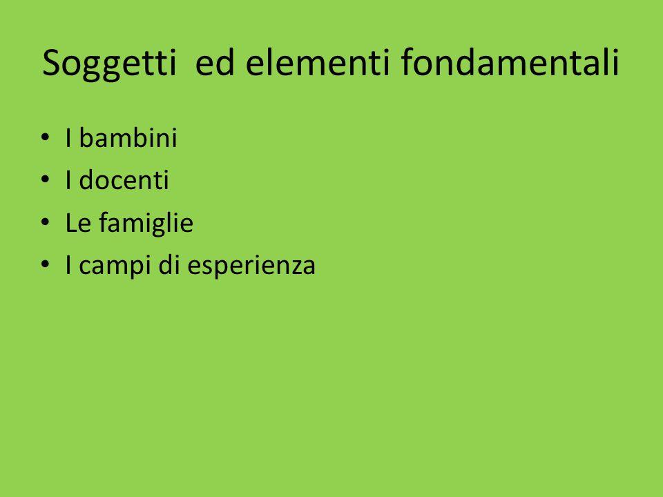 Soggetti ed elementi fondamentali