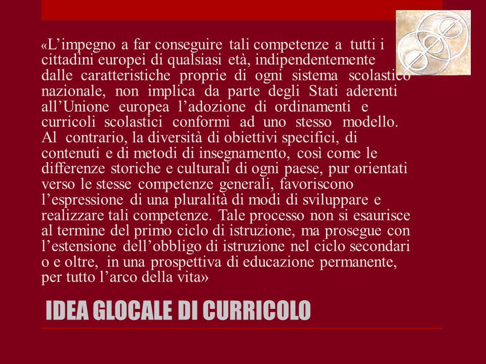 IDEA GLOCALE DI CURRICOLO