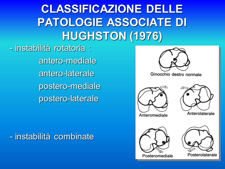 CLASSIFICAZIONE DELLE PATOLOGIE ASSOCIATE DI HUGHSTON (1976)