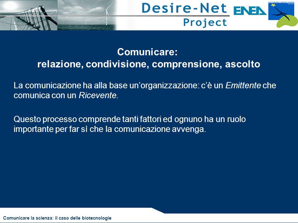 Comunicare: relazione, condivisione, comprensione, ascolto