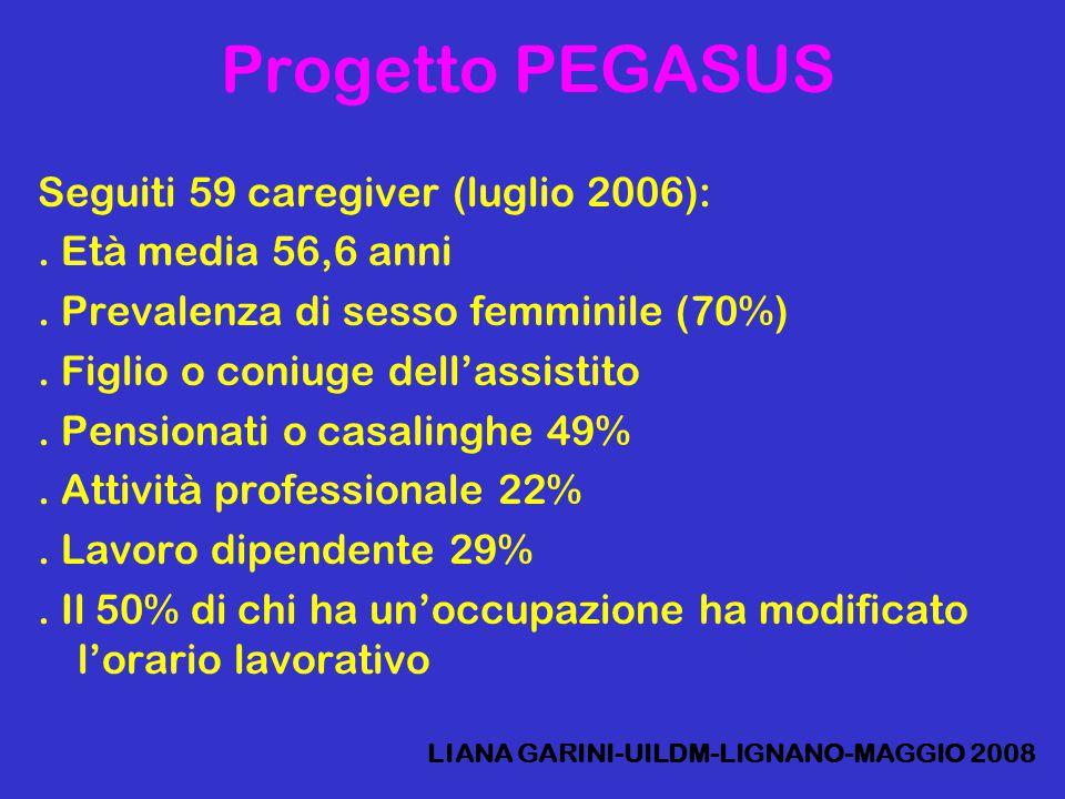 Progetto PEGASUS Seguiti 59 caregiver (luglio 2006):
