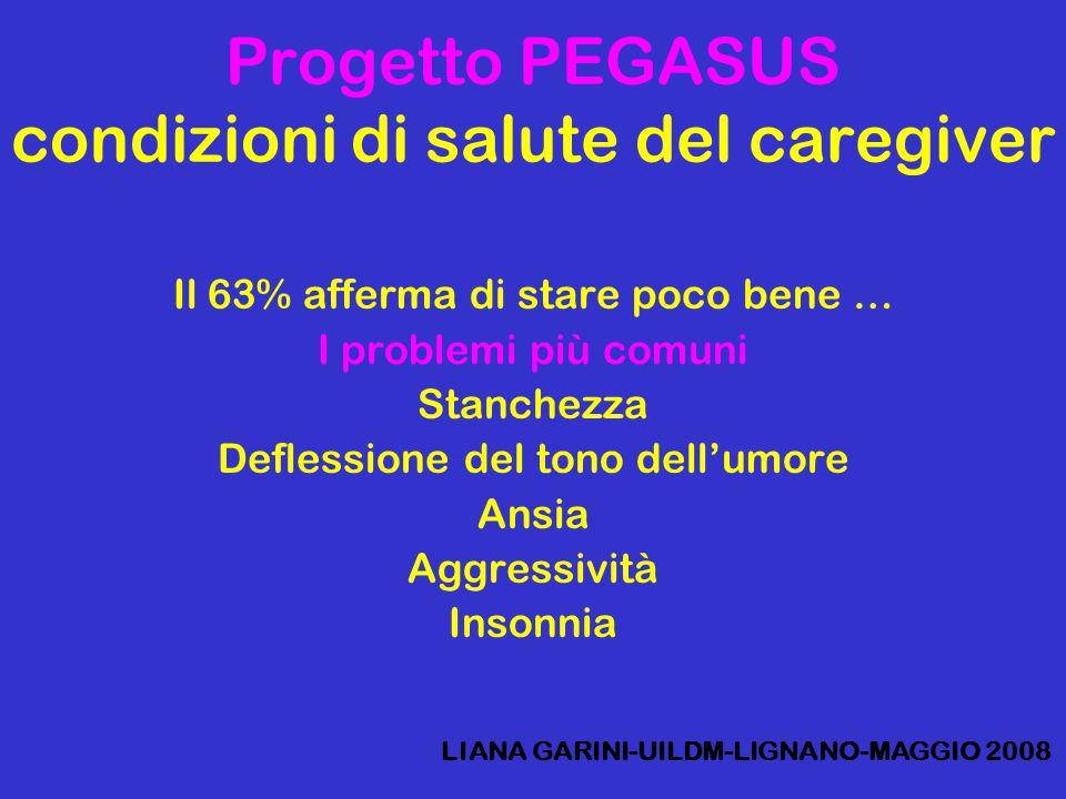 Progetto PEGASUS condizioni di salute del caregiver