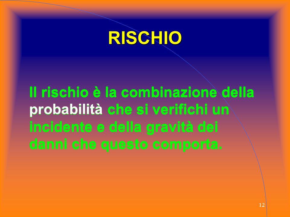 RISCHIO Il rischio è la combinazione della probabilità che si verifichi un incidente e della gravità dei danni che questo comporta.