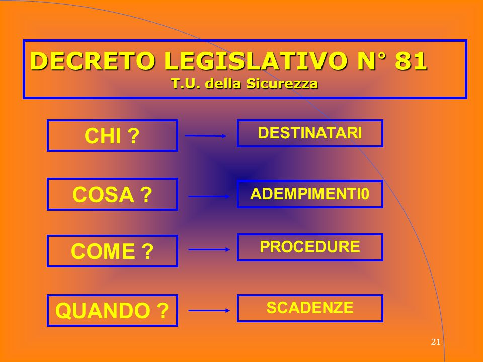 DECRETO LEGISLATIVO N° 81