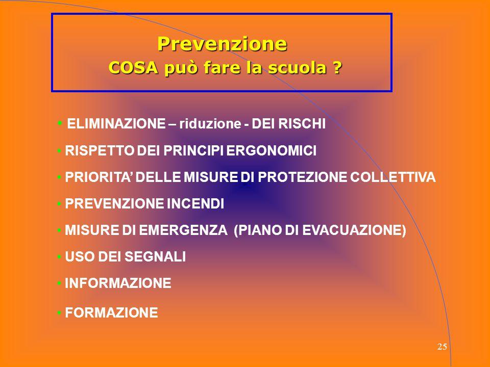 Prevenzione COSA può fare la scuola