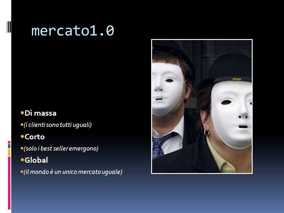 mercato1.0 Di massa Corto Global (i clienti sono tutti uguali)