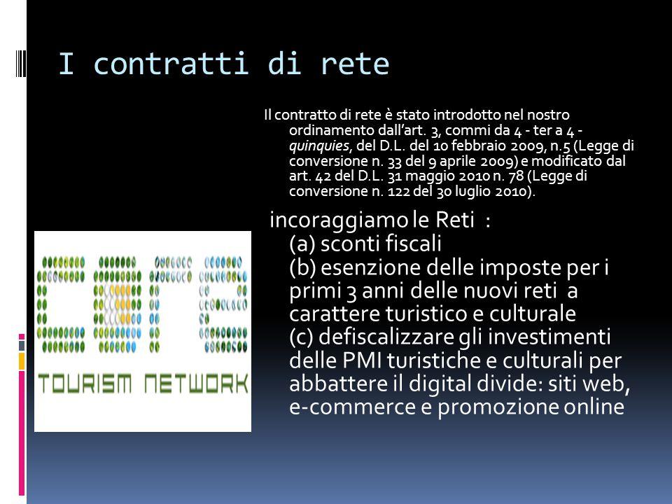 I contratti di rete
