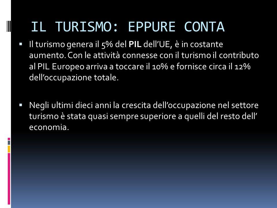 IL TURISMO: EPPURE CONTA