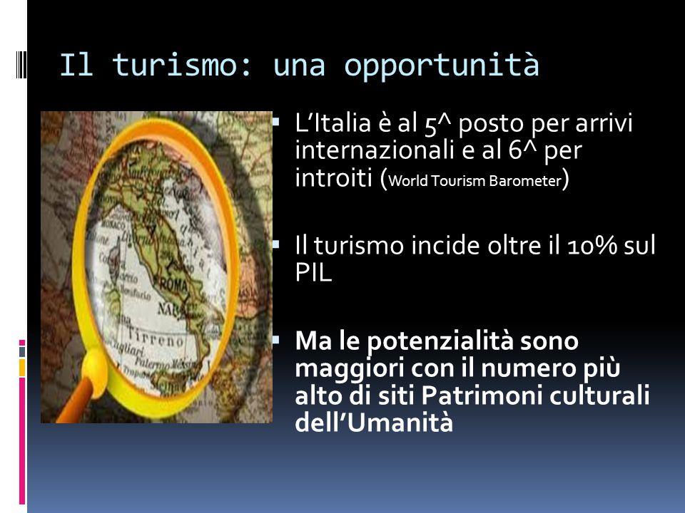 Il turismo: una opportunità