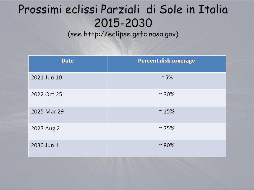 Prossimi eclissi Parziali di Sole in Italia 2015-2030 (see http://eclipse.gsfc.nasa.gov)