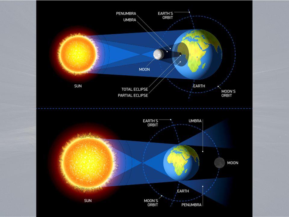 Total Solar Eclipse 2009 22 luglio Marshall Island