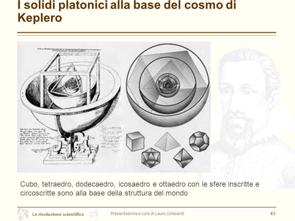 I solidi platonici alla base del cosmo di Keplero
